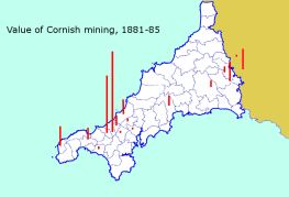 mines value 1881-85oho