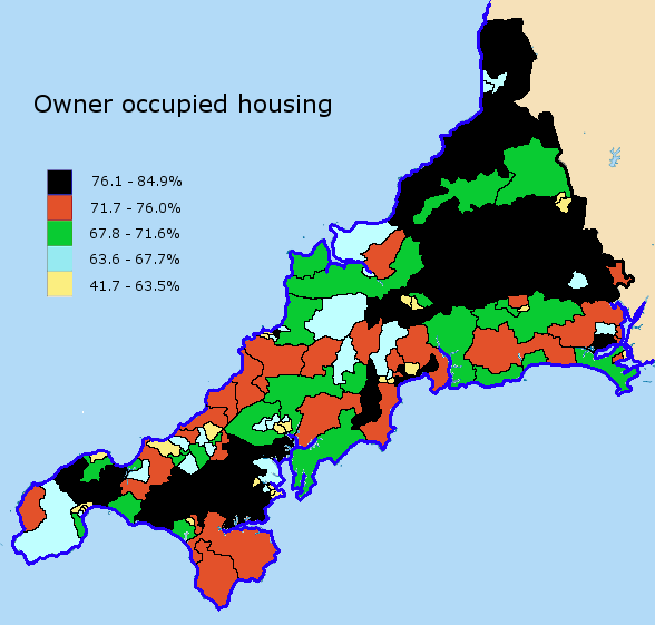 owner occupied housing
